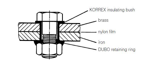 Korrex Insulating Bushes from Challenge Europe